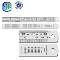 Factory direct sell cheap accurate scale high precision ruler