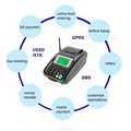 Standalone Wireless Thermal GPRS Food Online Ordering Receipt Printer