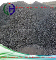 China cheapest price modified granule coal tar pitch