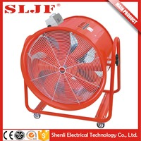 good market industrial battery power duct fan