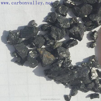 Activated Carbon Applied To Food Additive
