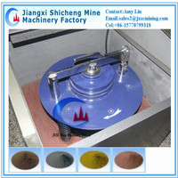 Sample Powder Grinding Machine For Minerals
