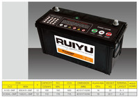 Best Maintenance Free Auto Battery 12V100AH-N100