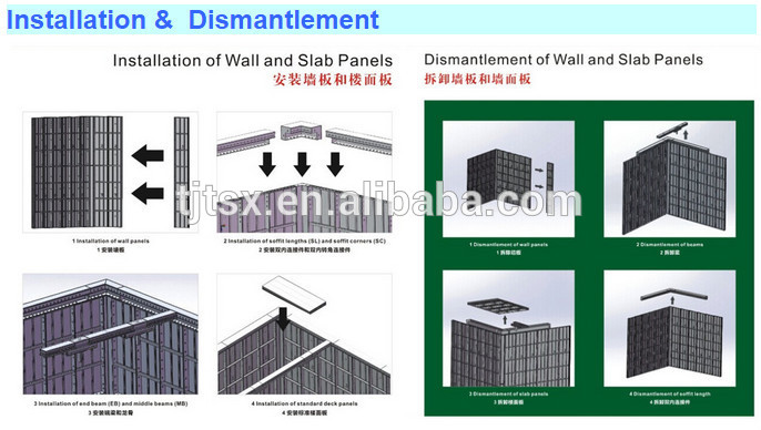 China Tianjin Manufacturer TSX-1721749 Steel panel concrete formwork/ Metal shuttering formwork for concrete