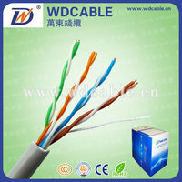 Factory price UTP CAT5 CABLE ethernet cat6 lan cable/ UTP cat 6 network cable Made in China