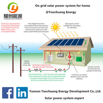 Factory sale high efficiency solar power system 10KW Yaochuang Energy