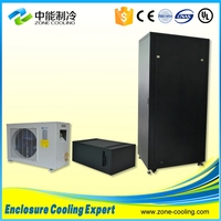 Air Conditioner for data center
