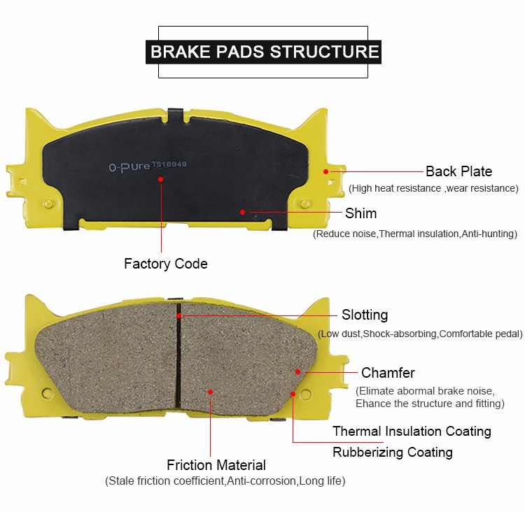 ISO/TS 16949 E-mark Wholesale Cheap Auto Car Ceramic Disc Brake Pad For Toyota Corolla Camry Vios Hiace Hilux Prado Rav4 Innova