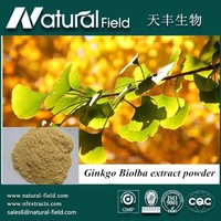 germany standard extract of ginkgo biloba leaves