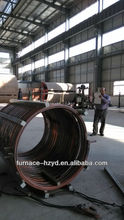 induction copper coil for melting furnaces from China manufacturers and suppliers