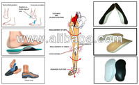 Customized Orthotic Insoles for Flat Feet