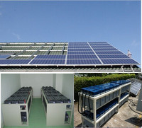 250w polycrystalline factory directly sell solar panel cleaning machine with TUV CE IEC certificate