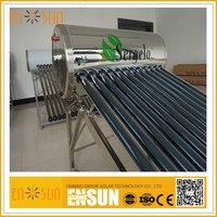 Excellent Material professional mini solar energy water heater collector