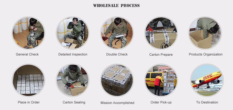 Wholesale Process.jpg