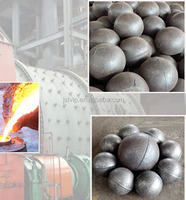 Low Price High Chrome China Cast Alloy Grinding Media Iron Balls For Ball Mill and Mining