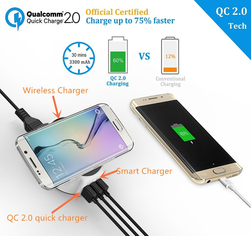 Portable universal quick QC QC 3.0 and QI wireless mobile phone charger ,OEM quick deliver power sockets