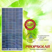 A grade high efficiency best price 2014 new technology solar panel