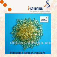 Attractive price of polyamide resin for inks