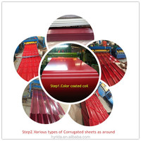 RAL3013 cold rolled ppgi metal corrugated steel coil roofing sheet