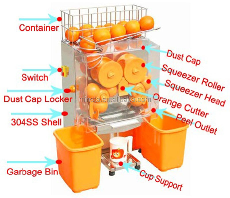 candle making machine cost