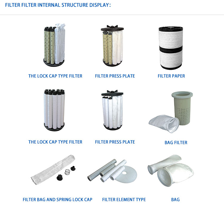 Acrylic transparent waste water filter system with optional filter cartridge for electroplating