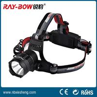 high power led motorcycle headlight with low price