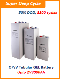 Original factory 12V24ah EV battery, High temperature Deep Cycle Gel Battery