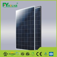 China land the lowest price solar energy panel poly 270w sale