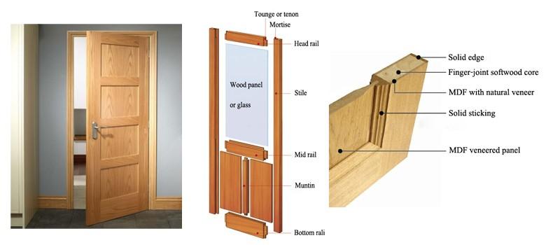 Solid Core 4 Panel Glass Shaker Door