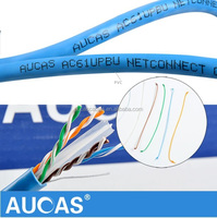 Factory Supplier Twisted Pair Network Cable rj45 Cat6 UTP Similar to Belden Brand Cat6 Cable