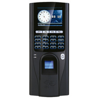 TCP/IP Fingertech Access Control Security Keypad(HF-F20)