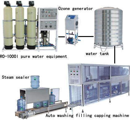 cheap wholesale drinking water purification plant cost / water purification reverse osmosis