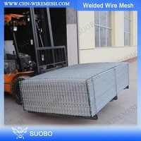Suobo Building Material Roll Welded Rabbit Cage Wire Mesh