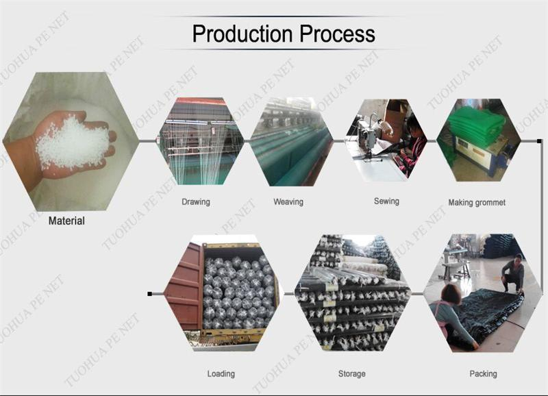 shade net production flow.jpg