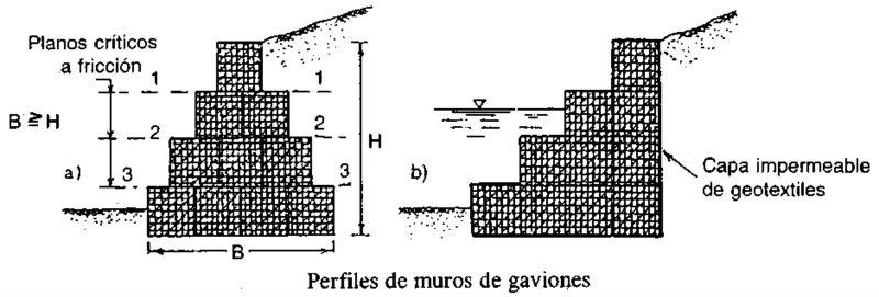 Muro contencin de Gaviones muro de gavionesgavion muro