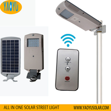 Shenzhen Solar Power Outside Garden Led Street Lights Manufacturer