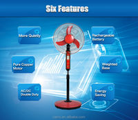Made In China New Products For 2014 decorative standing fans with led emergency lights