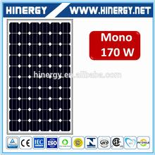 First Solar solar panel price india for solar air conditioner