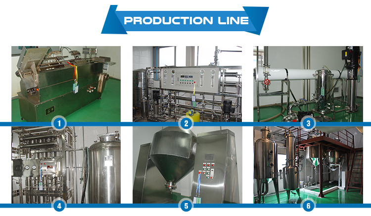 For piglet pharmaceutical chemical veterinary,Iron Dextran Solution 10%