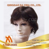 Style: M22 Human hair and Heat resistant synthetic hair blended Pre-styled Hand tied Mono Top Machine made wigs