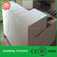 Types of refractory mullite brick China supplier