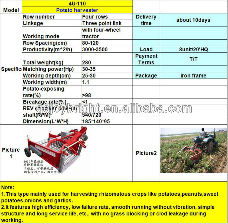 potato planter and harvester