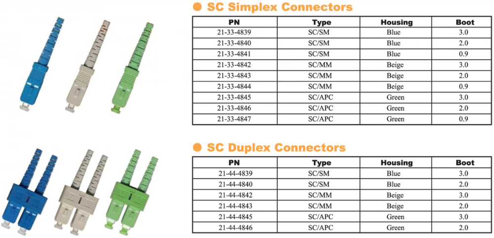 IP fiber optic patch cord assemblies