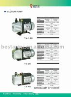 vacuum pump ( pump),condenser, compressor,hvac part