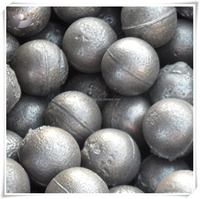 foundry 30mm 40mm cast steel ball