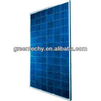 255W poly solar/PV panel/module/cell (Grade A, high efficiency)