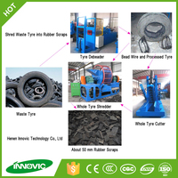car / truck / motorcycle tire machine for rubber powder