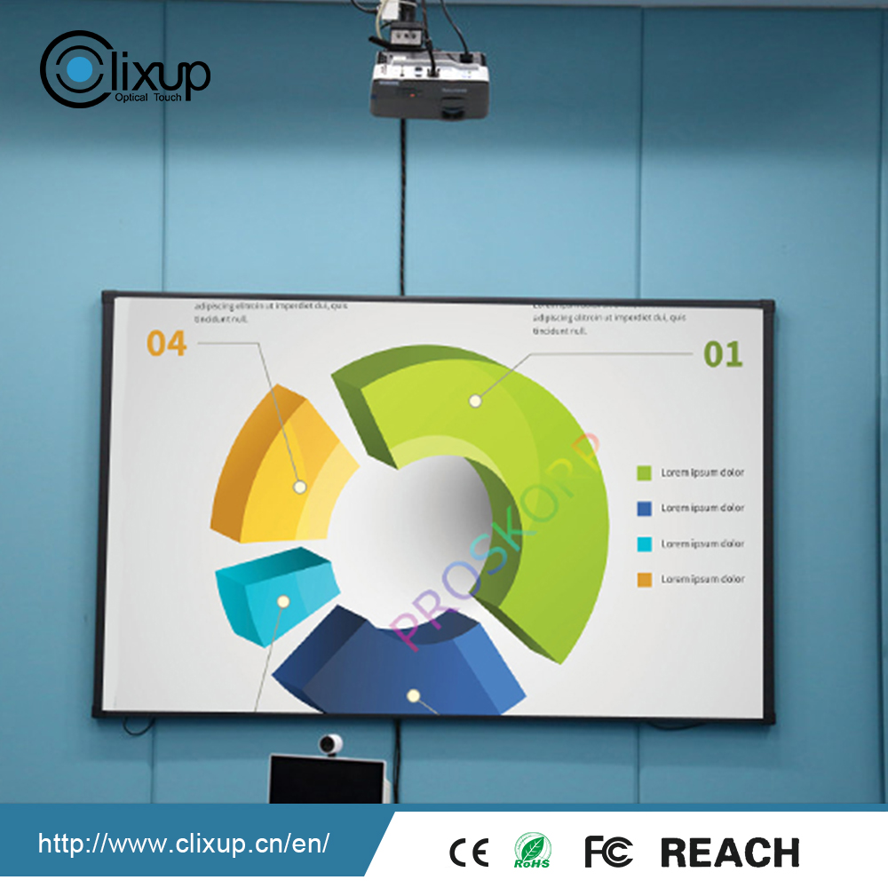 Clixup Mac OSX / android / linux / XP / vista system touch screen electronic Interactive whiteboard