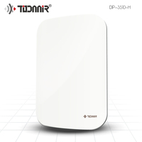 Todaair 300mbps 5 8 GHz Wireless