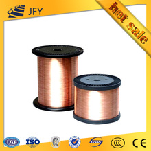 ECCA enamelled copper round wire for motor winding tools
